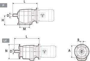 ابعاد گیربکس شافت مستقیم بونفیلیولی