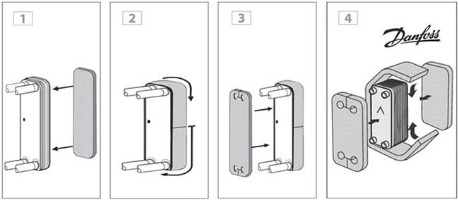 محافظت مبدل های عایق شده توسط یک صفحه آلومینیومی