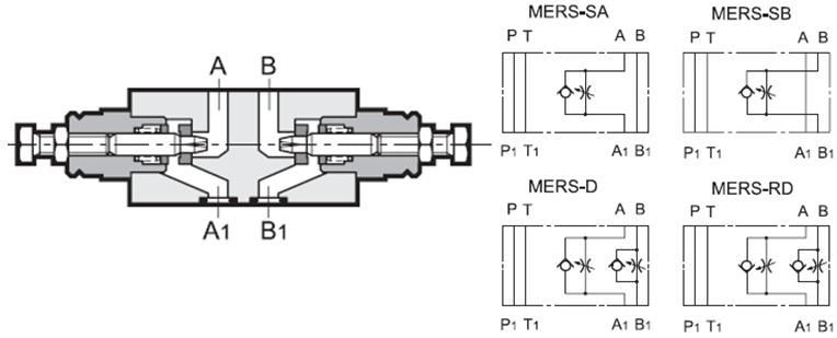مشخصات عملکردی شیر محدود کننده جریان مدولار MERS سری 50 دوپلوماتیک