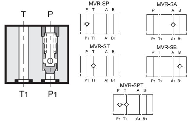 مشخصات عملکردی شیر یکطرفه مدولار MVR سری 51 دوپلوماتیک