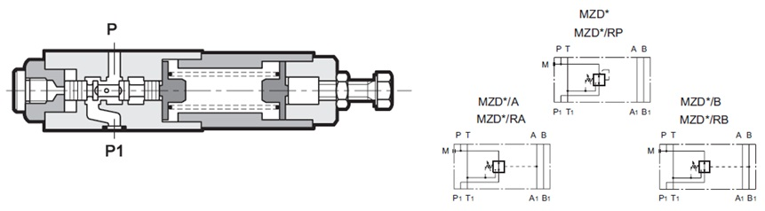 مشخصات عملکردی شیر کاهنده فشار سه راهه تحریک مستقیم قابل تنظیم مدولار MZD دوپلوماتیک