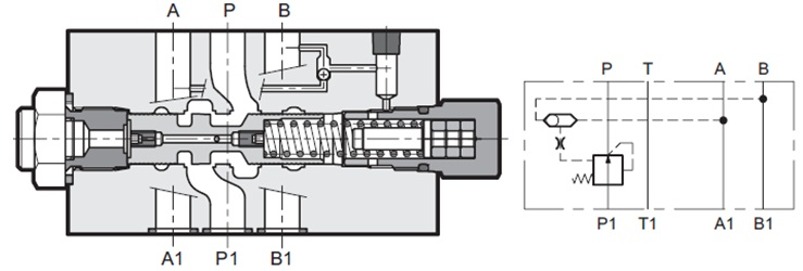 مشخصات عملکردیجبران کننده فشار دوراهه مدولار با تنظیم ثابت PCM5