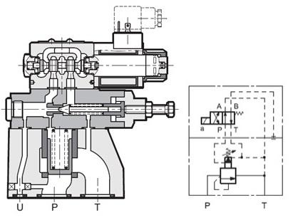 شیر فشارشکن برقی با بی بار کننده و انتخاب مقادیر فشار سری 60