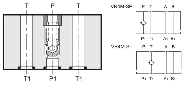 مشخصات عملکردیشیر یکطرفه مستقیم مدولار VR4M