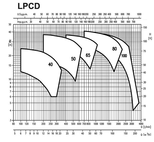 سری LPCD