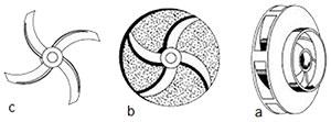 انواع پمپ گریز از مرکز از نظر نوع پروانه
