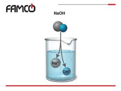 سود یا سدیم هیدروکسید