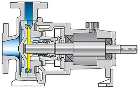 پمپ پیش رس یا پمپ محیطی (Peripheral Pumps) چیست؟