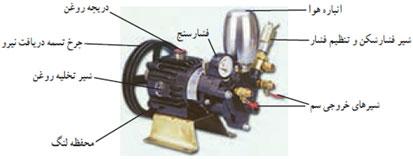 اجزا سمپاش موتوری ذنبه ای و فرغونی
