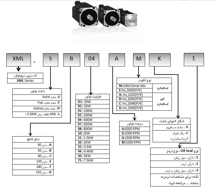 انتخاب شماره فنی موتور ال اس سری XML
