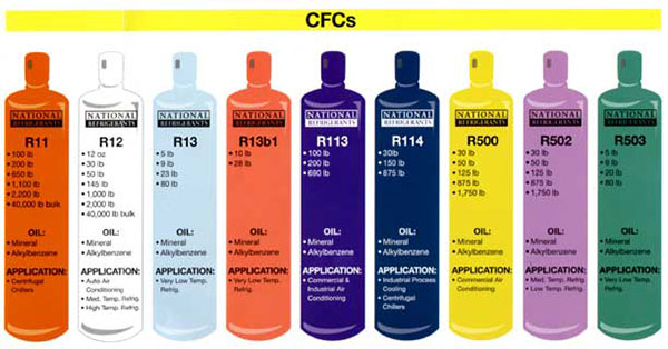 گاز مبرد کلروفلوئوروکربن - CFC