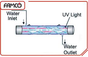ضدعفونی کننده UV